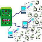 AMA z autorem botnetu wykorzystującego sieć TOR