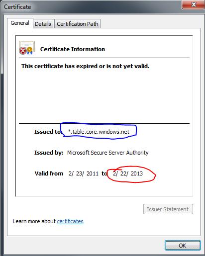 Nieważny certyfikat HTTPS