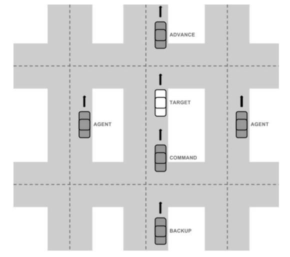 Wariant w 5 samochodów