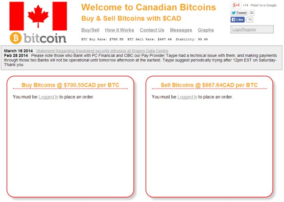 Serwis Canadian Bitcoins