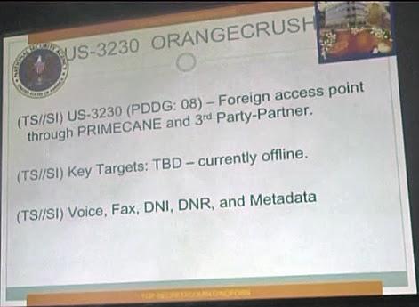 Opis projektu Orangecrush