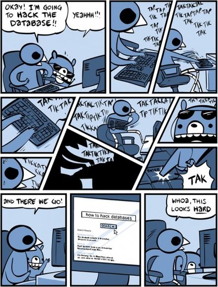 hakowanie bazy danych
