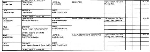 Wpis z raportu NSA