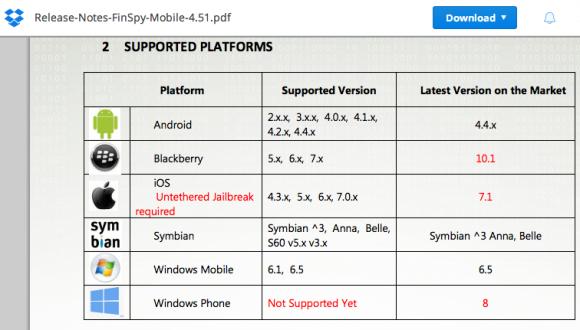 Informacja z wycieku - FinSpy nie wspiera Windows Mobile