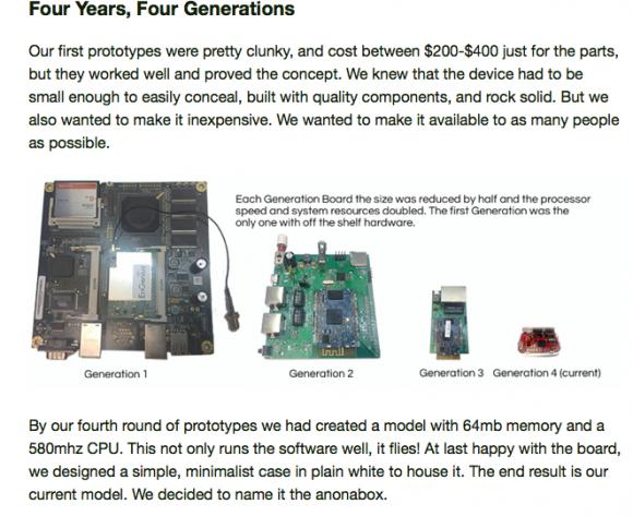 Cztery generacje anonabox