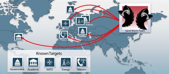 Wizualizacja celów grupy (źródło: iSight)