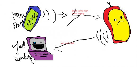 Grafika jednego z Redditorów