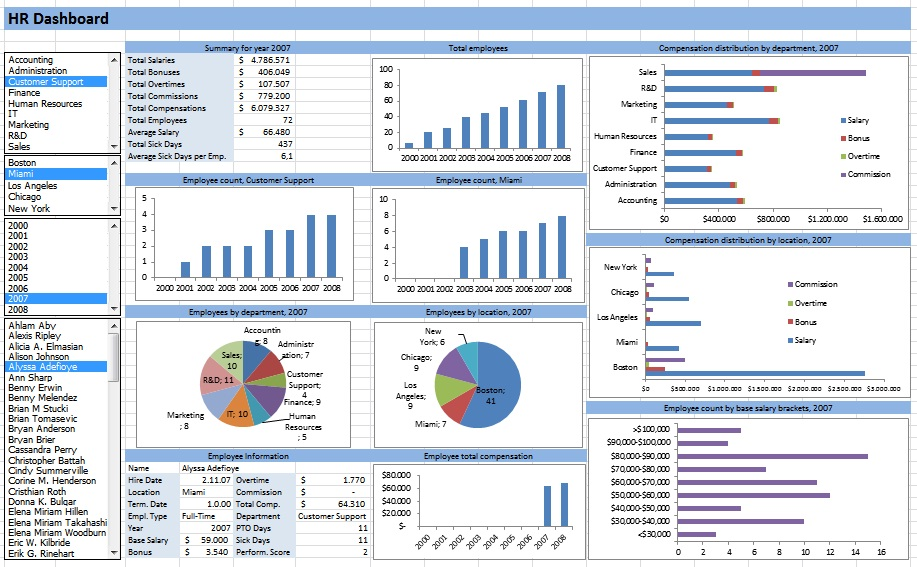 Excel dashboard templates | File available