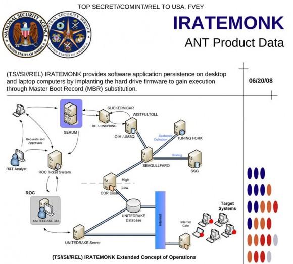 Fragment katalogu narzędzi NSA