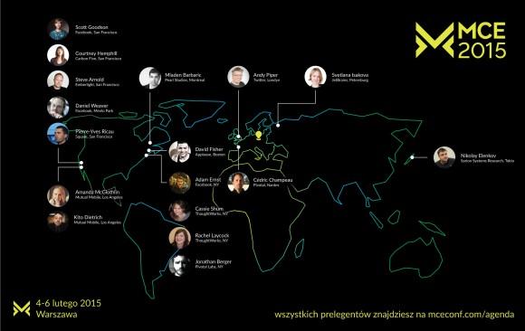 Mapka prelegentów