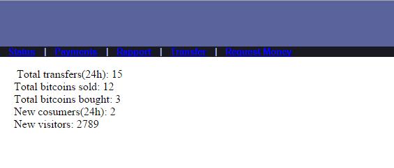 Ekran użytkownika dostępny po zalogowaniu
