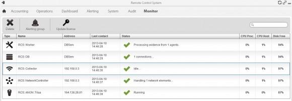 Adres IP serwera