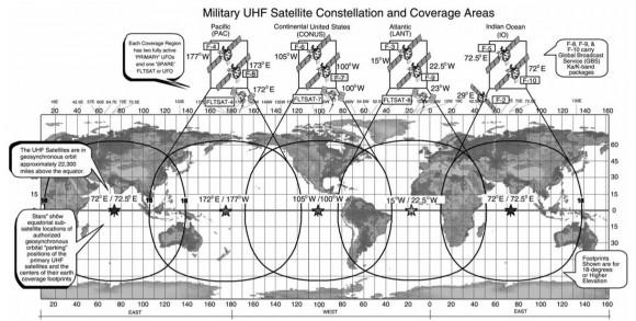 Zasięg satelitów - obecnie działają co najmniej dwa środkowe