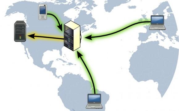 Prosty schemat VPN