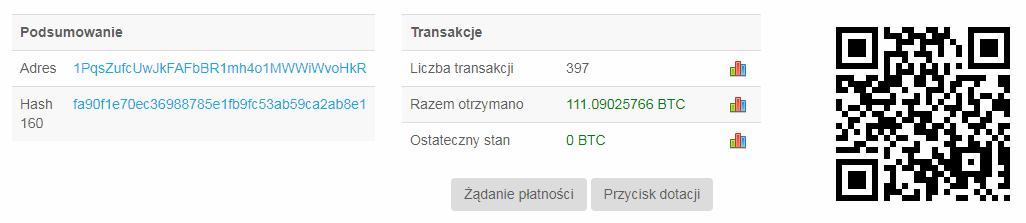 bitcoin wisebanc