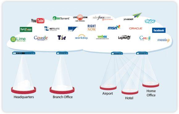 Zhakowali Ubera przez lukę w VPN-ie Palo Alto | Zaufana